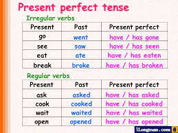 Resultado de imagen de present perfect tense verbs | Perfect tense, Present  perfect, Activities for teens