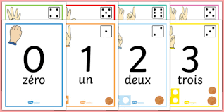 Visual Number Line Posters 0-20 French (teacher made)